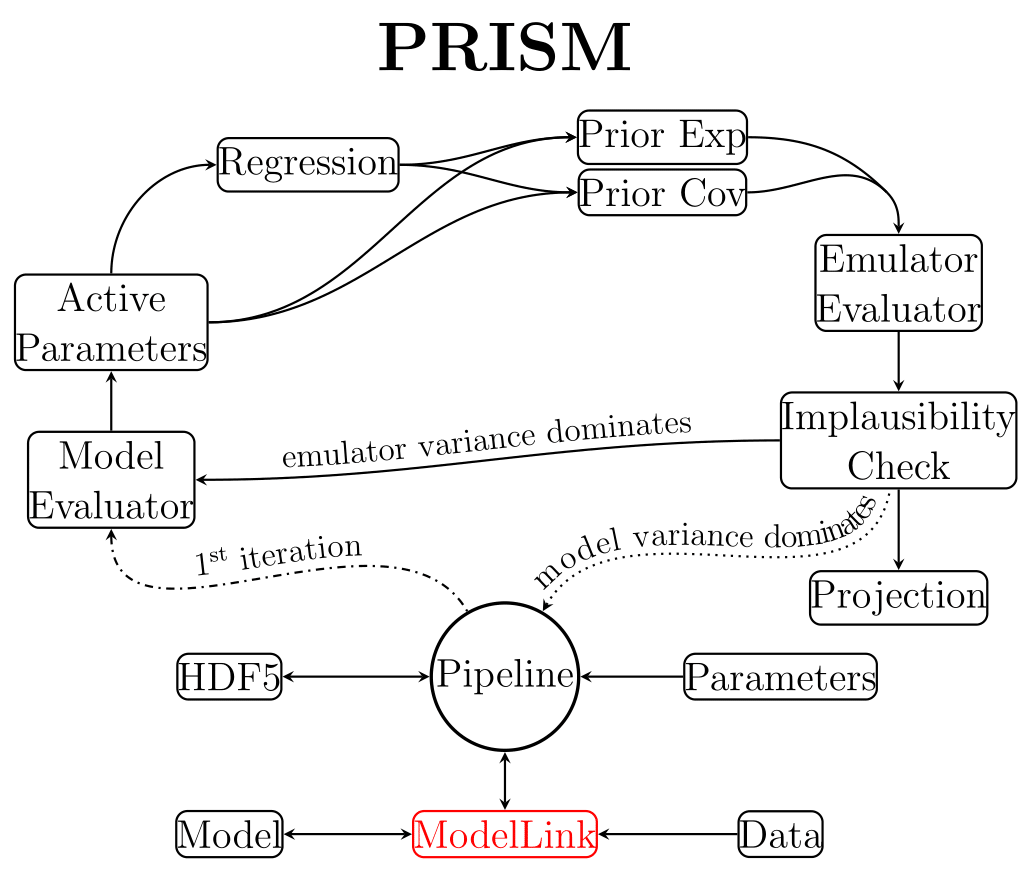 The PRISM pipeline — PRISM documentation